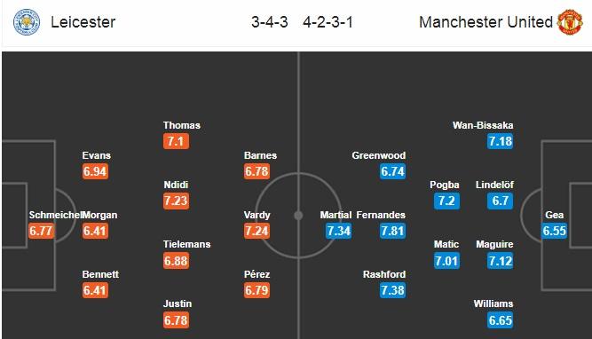 Đội hình dự kiến Leicester City vs Man United